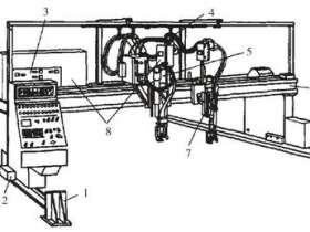 数控切割机操作方法