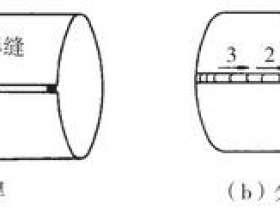 容器的气焊操作技巧