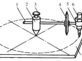 气割割圆技术