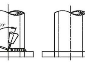 管板的手工钨极氩弧焊焊接技巧lhw