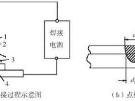 钨极氩弧点焊工艺与操作技巧bjm