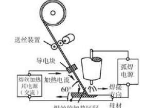 热丝钨极氩弧焊工艺与焊接技巧bjm
