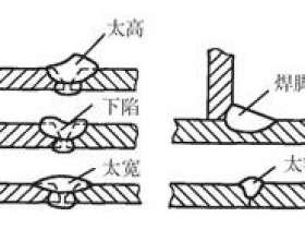 钨极氩弧焊的缺陷与防止