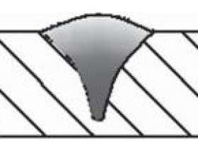 熔化极氩弧焊的分类与特点bjb