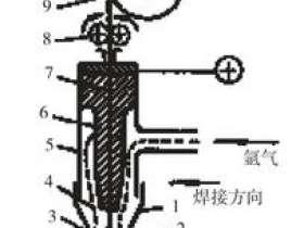 自动熔化极氩弧焊bjc
