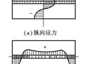 焊接应力与变形产生的原因