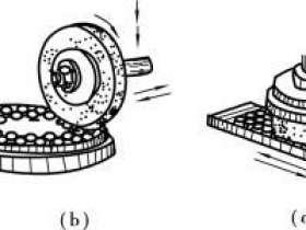 平面磨削方式有哪两种