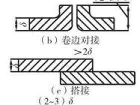 铝及铝合金的气焊工艺与操作技巧