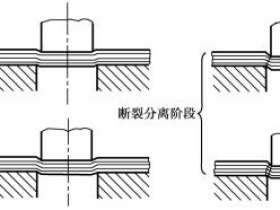 板料冲压的基本工序