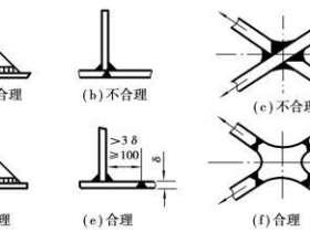 焊接结构设计