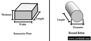 钢板重量计算公式,有表格和举例更清楚